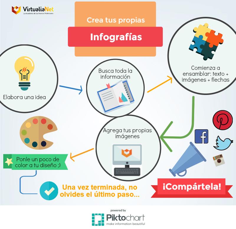 crear infografias facil